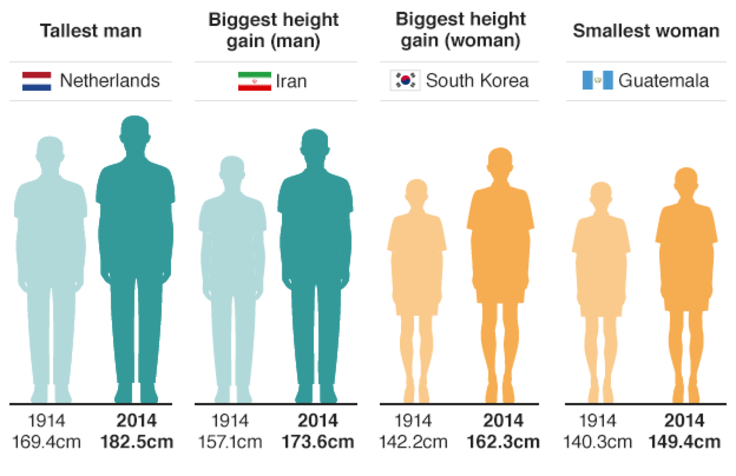 _90516906_tallest_people_inf624.png
